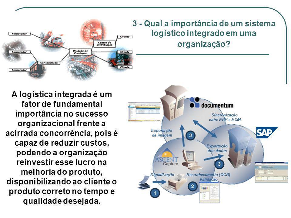 A logística integrada é um fator de fundamental importância no sucesso organizacional frente a acirrada concorrência, pois é capaz de reduzir custos,