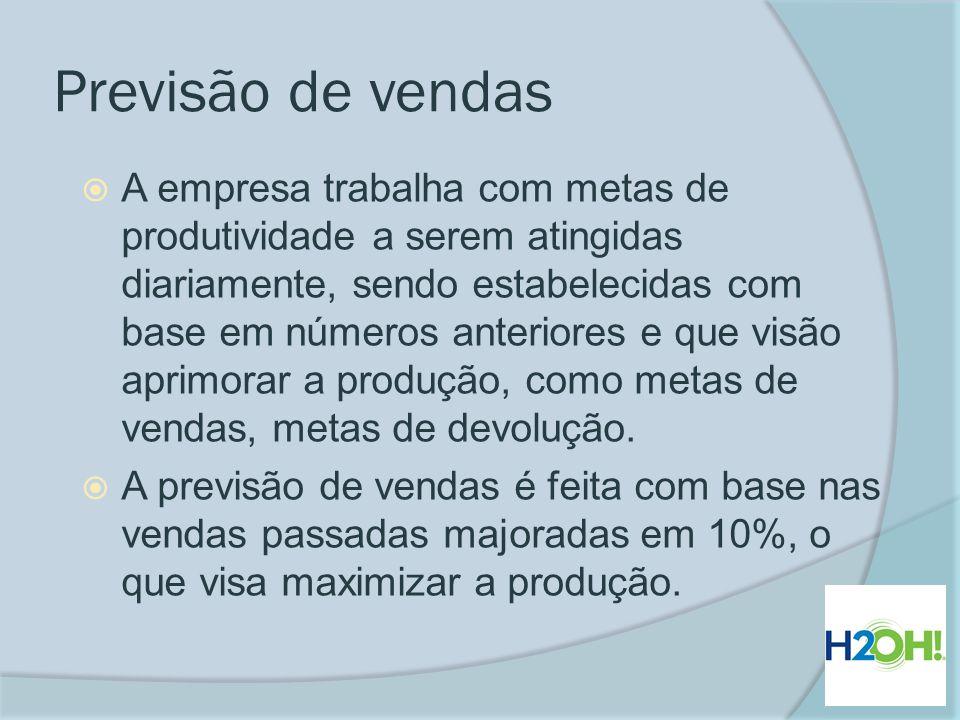 Previsão de vendas A empresa trabalha com metas de produtividade a serem atingidas diariamente, sendo estabelecidas com base em números anteriores e que visão aprimorar a produção, como metas de vendas, metas de devolução.