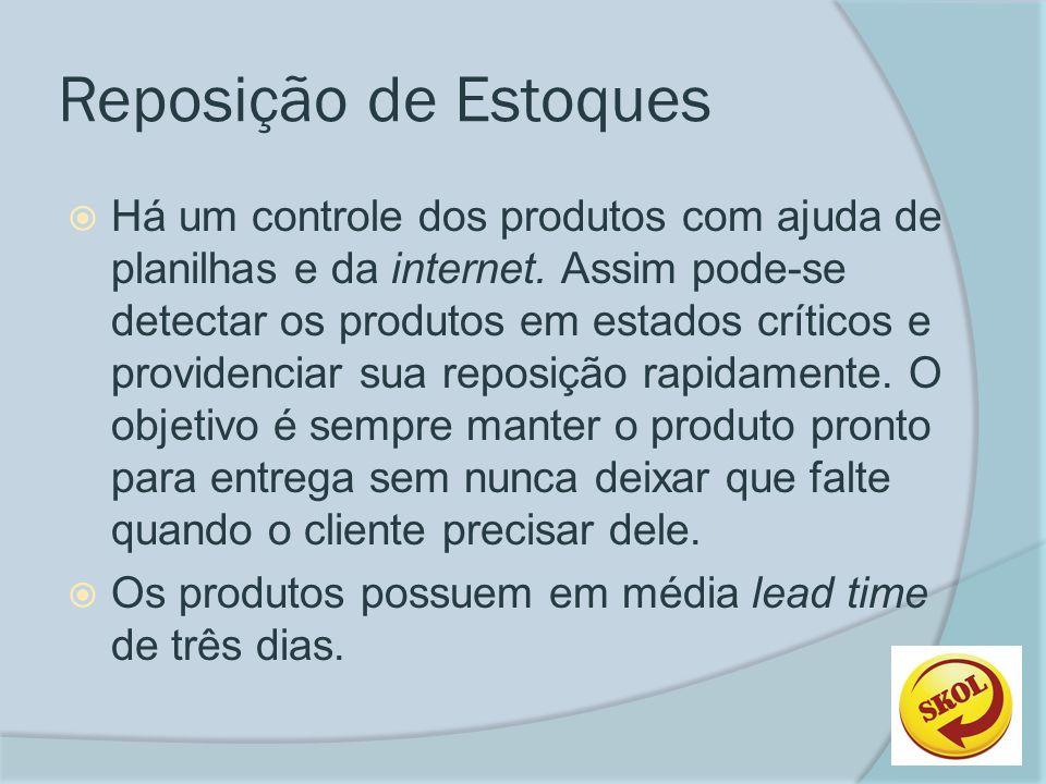 Reposição de Estoques Há um controle dos produtos com ajuda de planilhas e da internet.