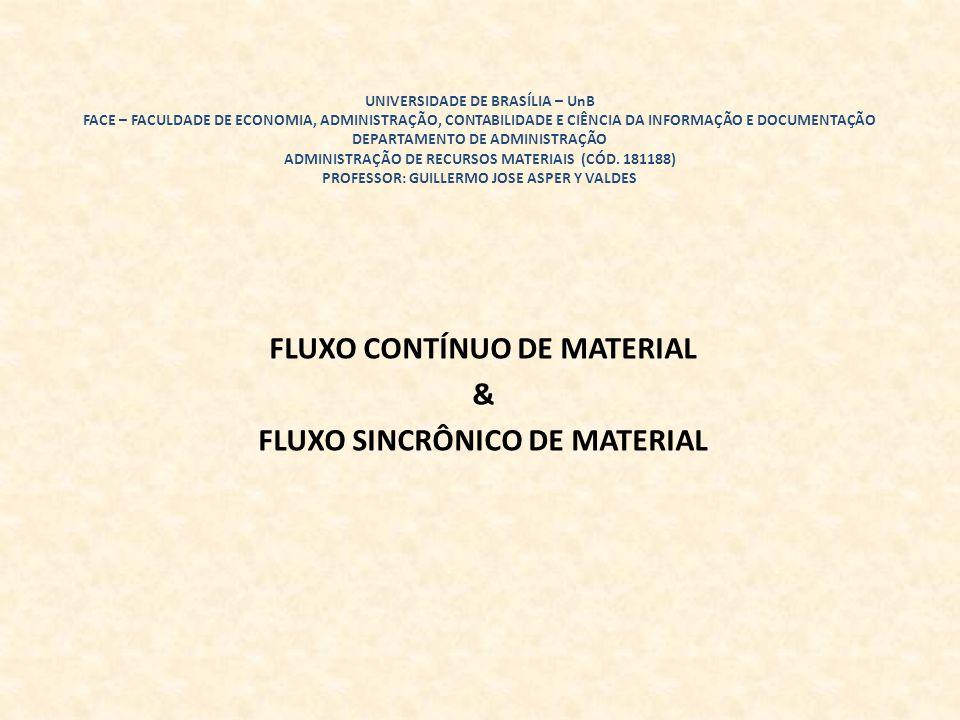 UNIVERSIDADE DE BRASÍLIA – UnB FACE – FACULDADE DE ECONOMIA, ADMINISTRAÇÃO, CONTABILIDADE E CIÊNCIA DA INFORMAÇÃO E DOCUMENTAÇÃO DEPARTAMENTO DE ADMINISTRAÇÃO ADMINISTRAÇÃO DE RECURSOS MATERIAIS (CÓD.