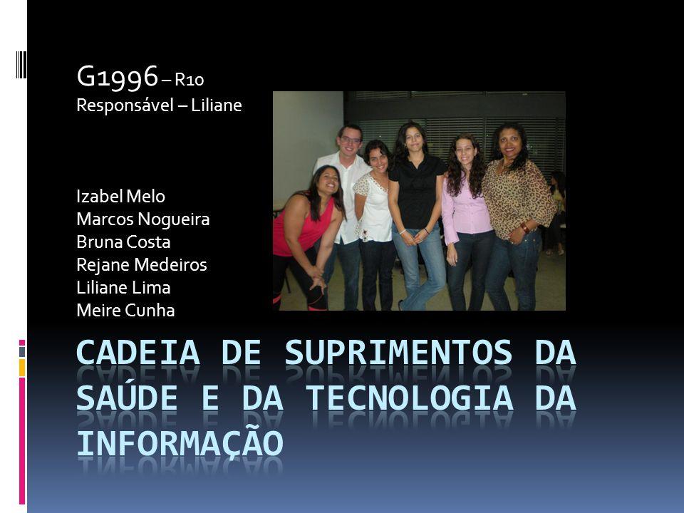 G1996 – R10 Responsável – Liliane Izabel Melo Marcos Nogueira Bruna Costa Rejane Medeiros Liliane Lima Meire Cunha