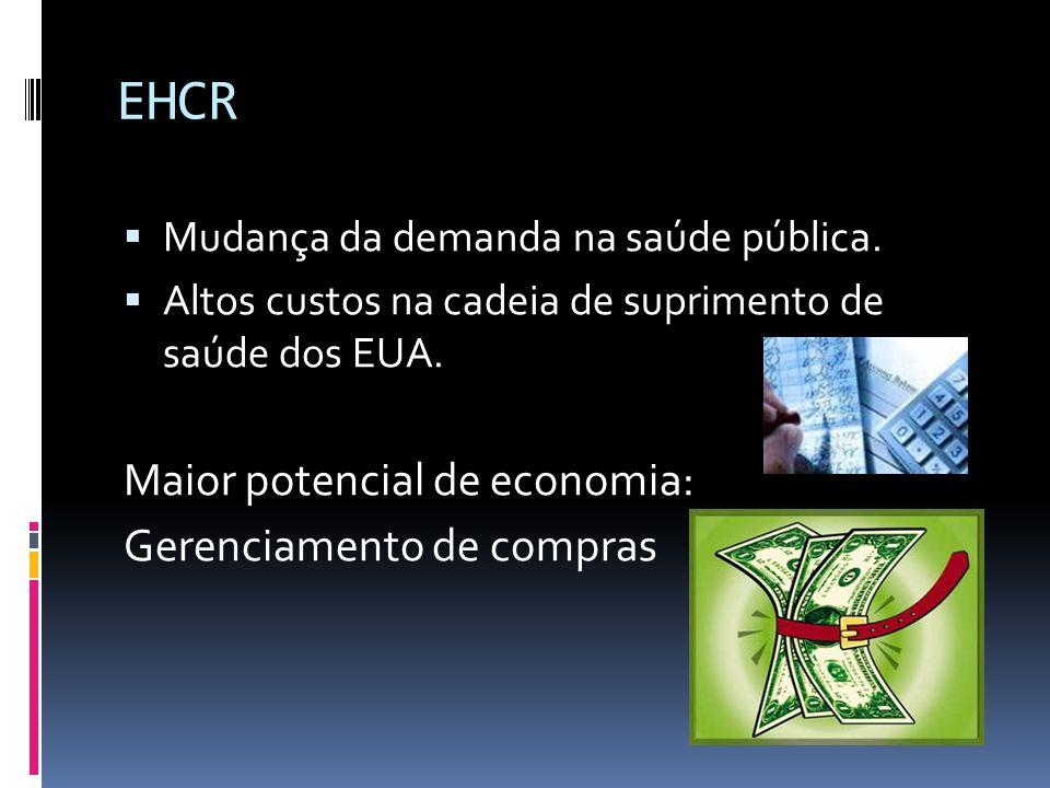 EHCR Mudança da demanda na saúde pública. Altos custos na cadeia de suprimento de saúde dos EUA. Maior potencial de economia: Gerenciamento de compras