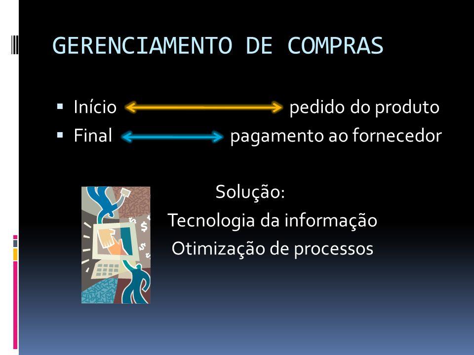 GERENCIAMENTO DE COMPRAS Início pedido do produto Final pagamento ao fornecedor Solução: Tecnologia da informação Otimização de processos