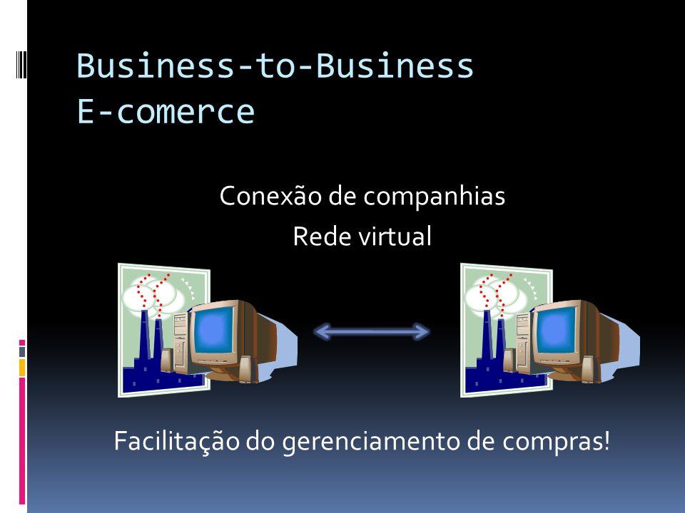 Conexão de companhias Rede virtual Facilitação do gerenciamento de compras! Business-to-Business E-comerce