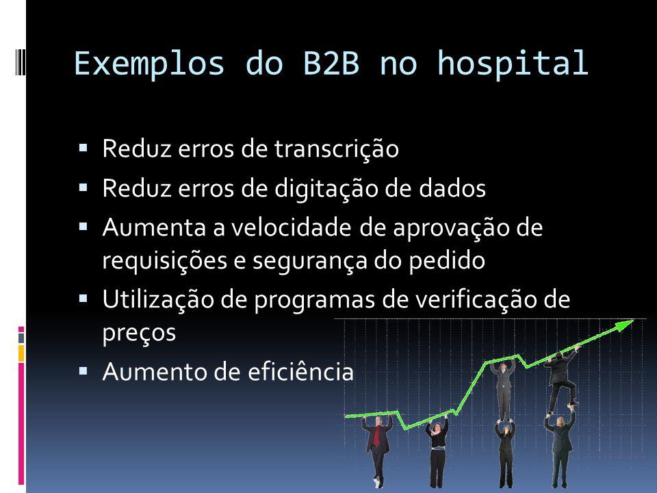 Exemplos do B2B no hospital Reduz erros de transcrição Reduz erros de digitação de dados Aumenta a velocidade de aprovação de requisições e segurança
