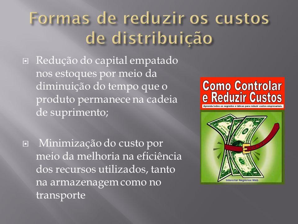 Redução do capital empatado nos estoques por meio da diminuição do tempo que o produto permanece na cadeia de suprimento; Minimização do custo por mei