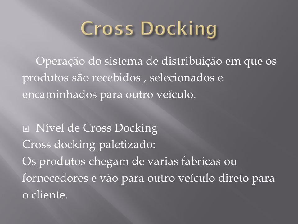 Operação do sistema de distribuição em que os produtos são recebidos, selecionados e encaminhados para outro veículo. Nível de Cross Docking Cross doc