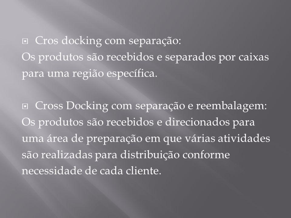 Cros docking com separação: Os produtos são recebidos e separados por caixas para uma região específica. Cross Docking com separação e reembalagem: Os