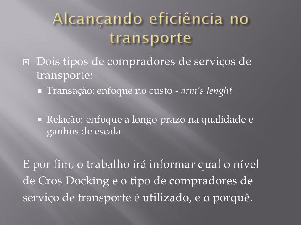 Dois tipos de compradores de serviços de transporte: Transação: enfoque no custo - arms lenght Relação: enfoque a longo prazo na qualidade e ganhos de