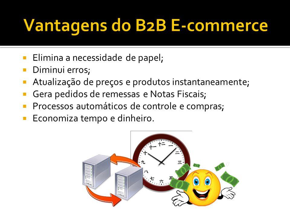 Elimina a necessidade de papel; Diminui erros; Atualização de preços e produtos instantaneamente; Gera pedidos de remessas e Notas Fiscais; Processos automáticos de controle e compras; Economiza tempo e dinheiro.