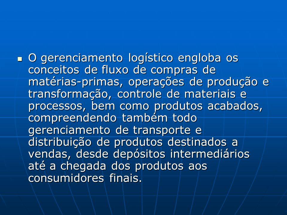 O gerenciamento logístico engloba os conceitos de fluxo de compras de matérias-primas, operações de produção e transformação, controle de materiais e