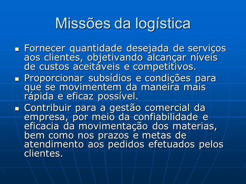 Missões da logística Fornecer quantidade desejada de serviços aos clientes, objetivando alcançar níveis de custos aceitáveis e competitivos. Fornecer