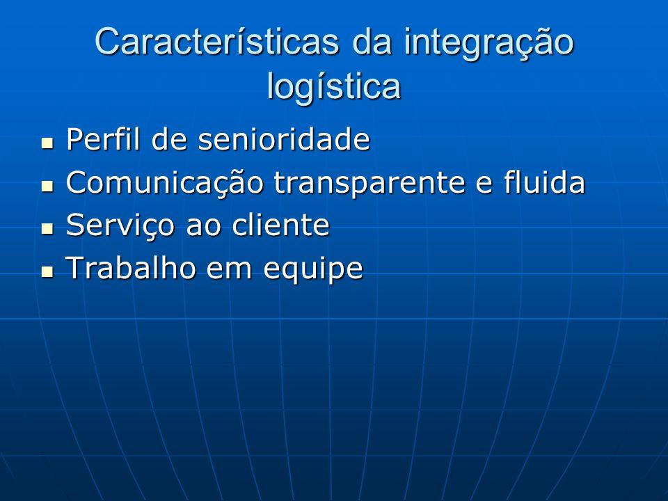 Características da integração logística Perfil de senioridade Perfil de senioridade Comunicação transparente e fluida Comunicação transparente e fluid