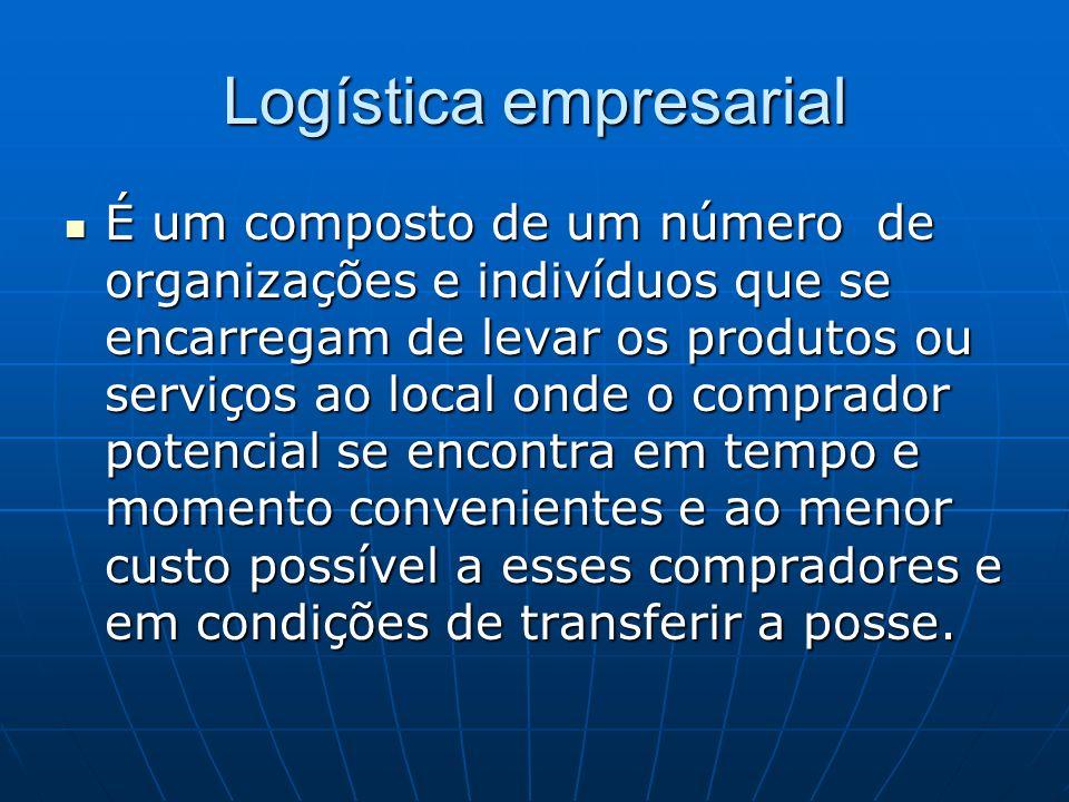 Logística empresarial É um composto de um número de organizações e indivíduos que se encarregam de levar os produtos ou serviços ao local onde o compr