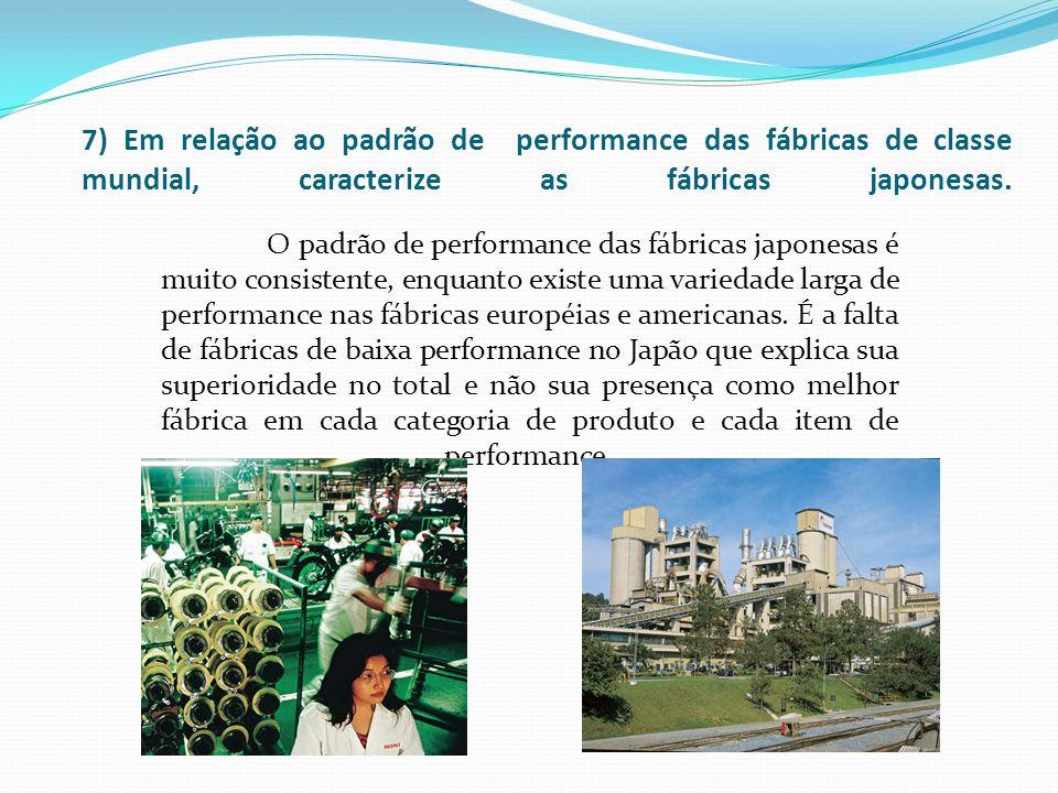 7) Em relação ao padrão de performance das fábricas de classe mundial, caracterize as fábricas japonesas. O padrão de performance das fábricas japones