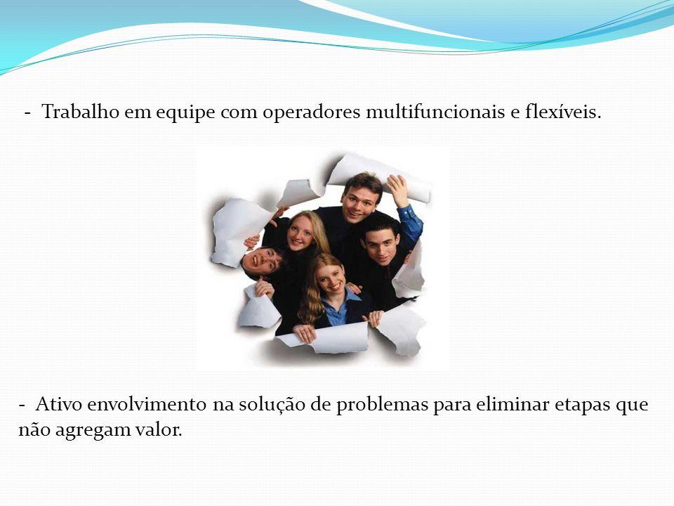 - Trabalho em equipe com operadores multifuncionais e flexíveis. - Ativo envolvimento na solução de problemas para eliminar etapas que não agregam val