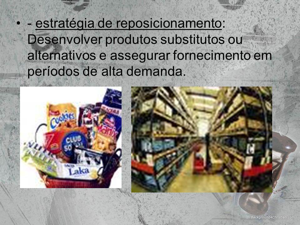 - estratégia de reposicionamento: Desenvolver produtos substitutos ou alternativos e assegurar fornecimento em períodos de alta demanda.