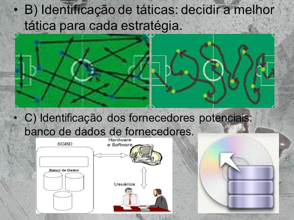 B) Identificação de táticas: decidir a melhor tática para cada estratégia. C) Identificação dos fornecedores potenciais: banco de dados de fornecedore