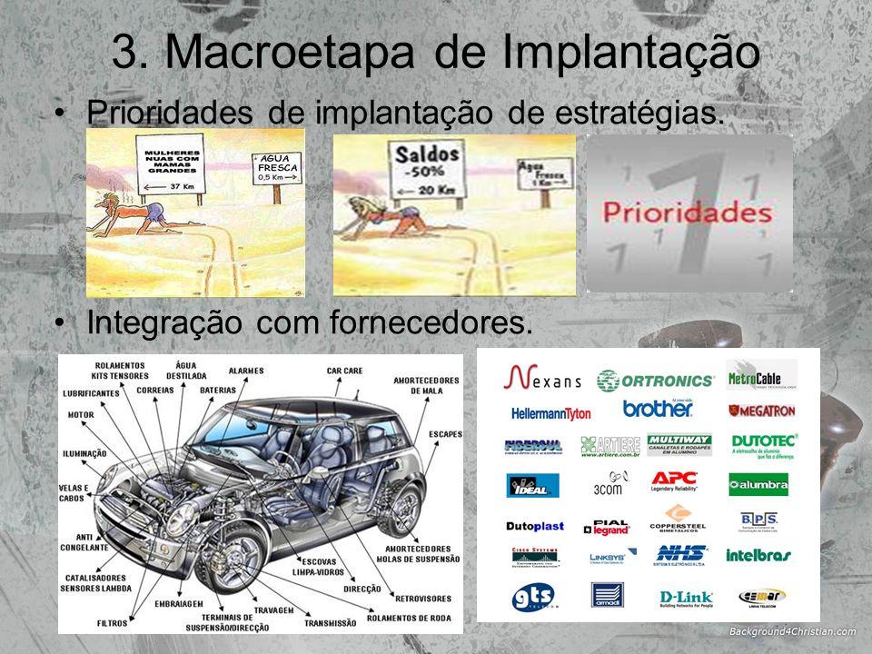 3. Macroetapa de Implantação Prioridades de implantação de estratégias. Integração com fornecedores.