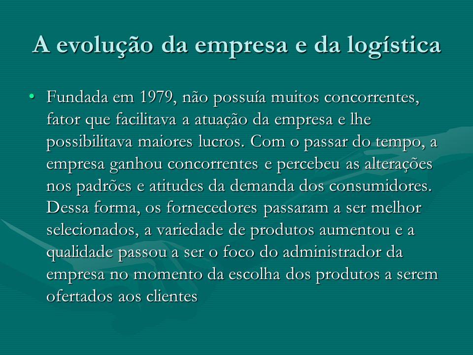 A evolução da empresa e da logística Fundada em 1979, não possuía muitos concorrentes, fator que facilitava a atuação da empresa e lhe possibilitava m