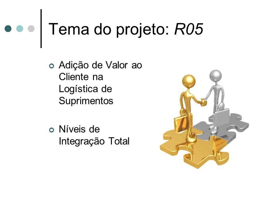 Tema do projeto: R05 Adição de Valor ao Cliente na Logística de Suprimentos Níveis de Integração Total