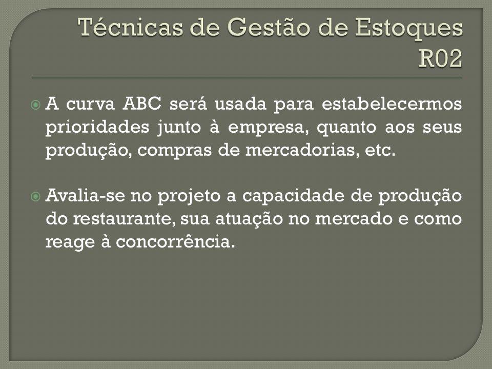 A curva ABC será usada para estabelecermos prioridades junto à empresa, quanto aos seus produção, compras de mercadorias, etc.