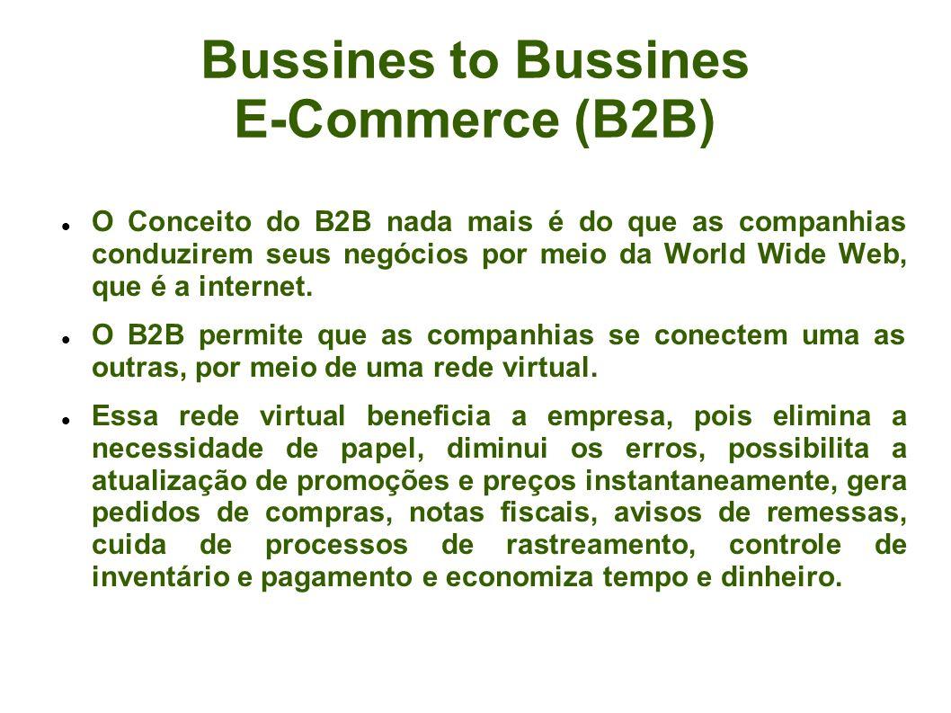 Bussines to Bussines E-Commerce (B2B) O Conceito do B2B nada mais é do que as companhias conduzirem seus negócios por meio da World Wide Web, que é a