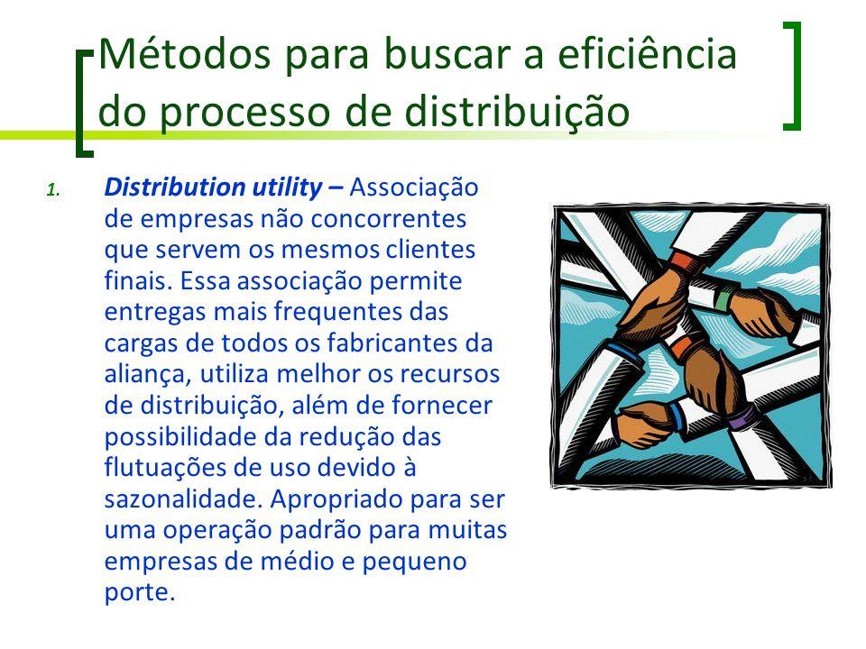 Métodos para buscar a eficiência do processo de distribuição 1. Distribution utility – Associação de empresas não concorrentes que servem os mesmos cl