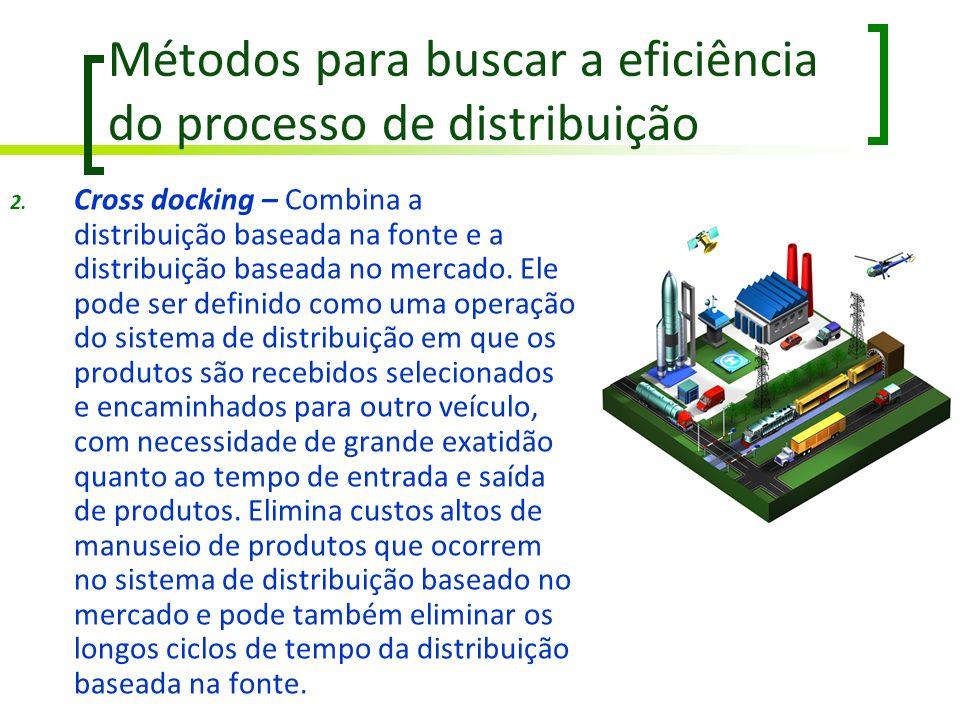 Métodos para buscar a eficiência do processo de distribuição 2. Cross docking – Combina a distribuição baseada na fonte e a distribuição baseada no me