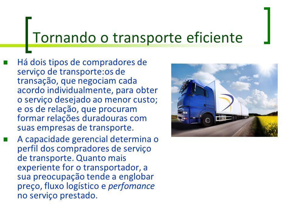 Tornando o transporte eficiente Há dois tipos de compradores de serviço de transporte:os de transação, que negociam cada acordo individualmente, para