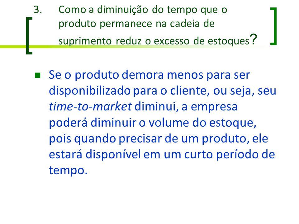 3.Como a diminuição do tempo que o produto permanece na cadeia de suprimento reduz o excesso de estoques ? Se o produto demora menos para ser disponib