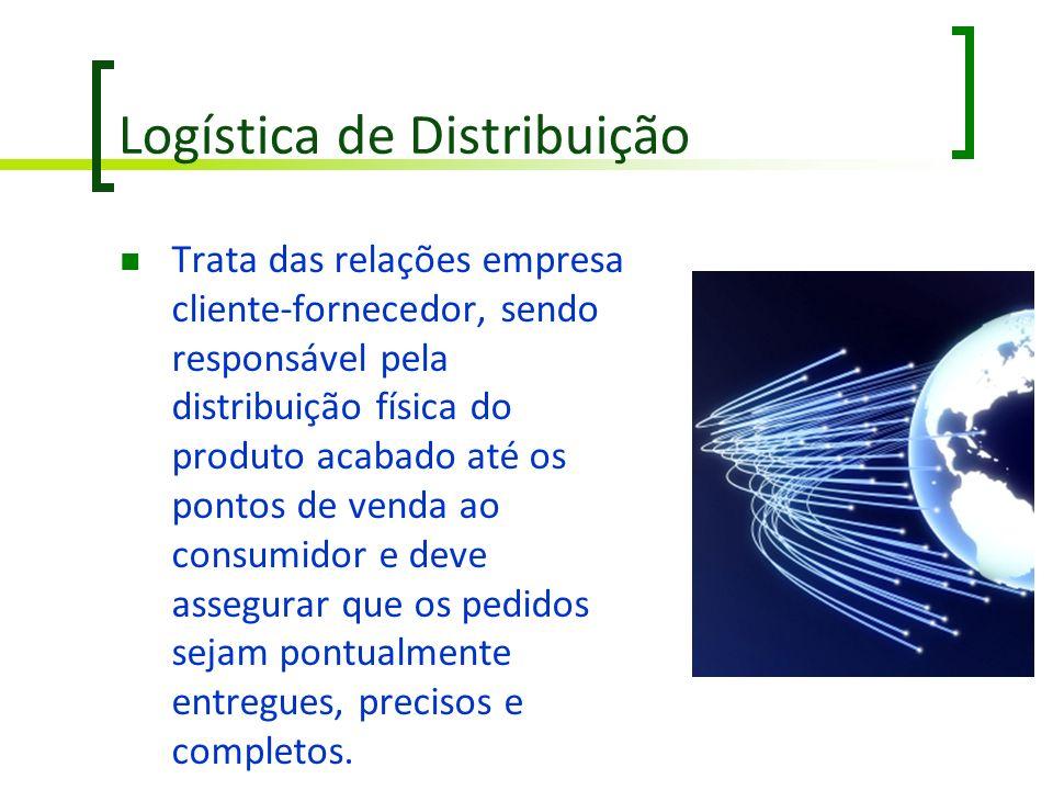 Logística de Distribuição Trata das relações empresa cliente-fornecedor, sendo responsável pela distribuição física do produto acabado até os pontos d