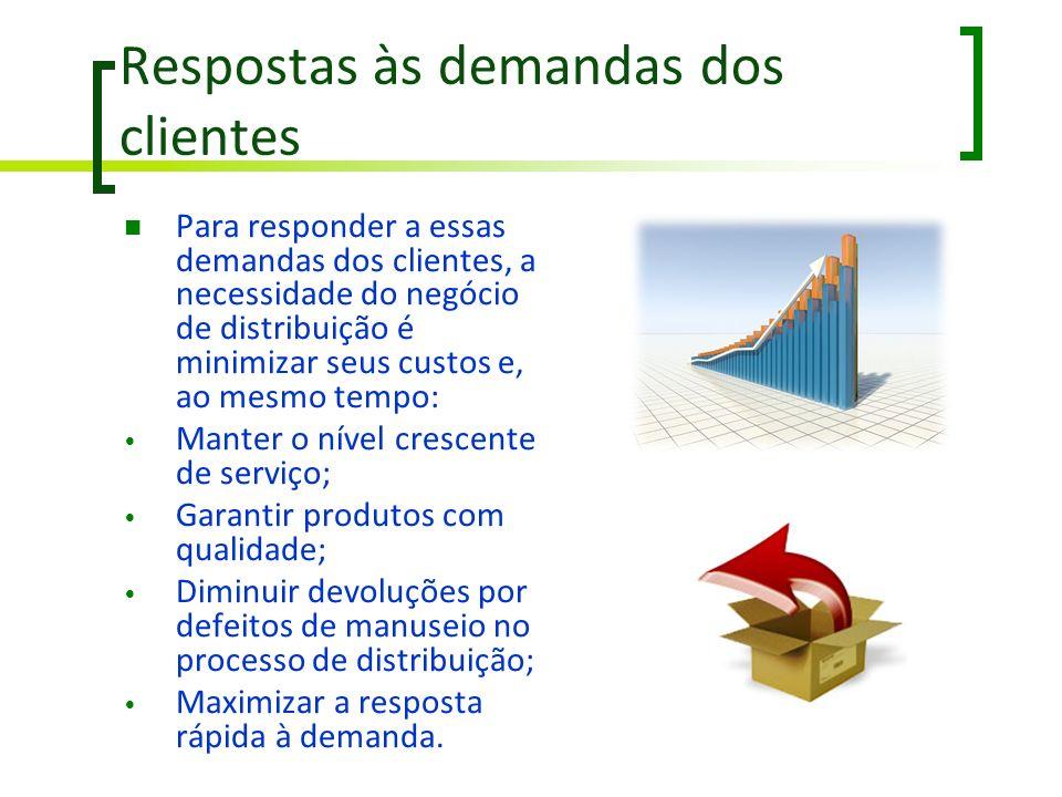 Respostas às demandas dos clientes Para responder a essas demandas dos clientes, a necessidade do negócio de distribuição é minimizar seus custos e, a