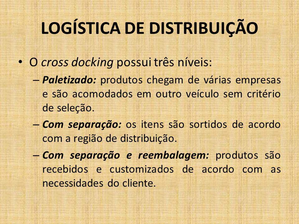 LOGÍSTICA DE DISTRIBUIÇÃO O cross docking possui três níveis: – Paletizado: produtos chegam de várias empresas e são acomodados em outro veículo sem c