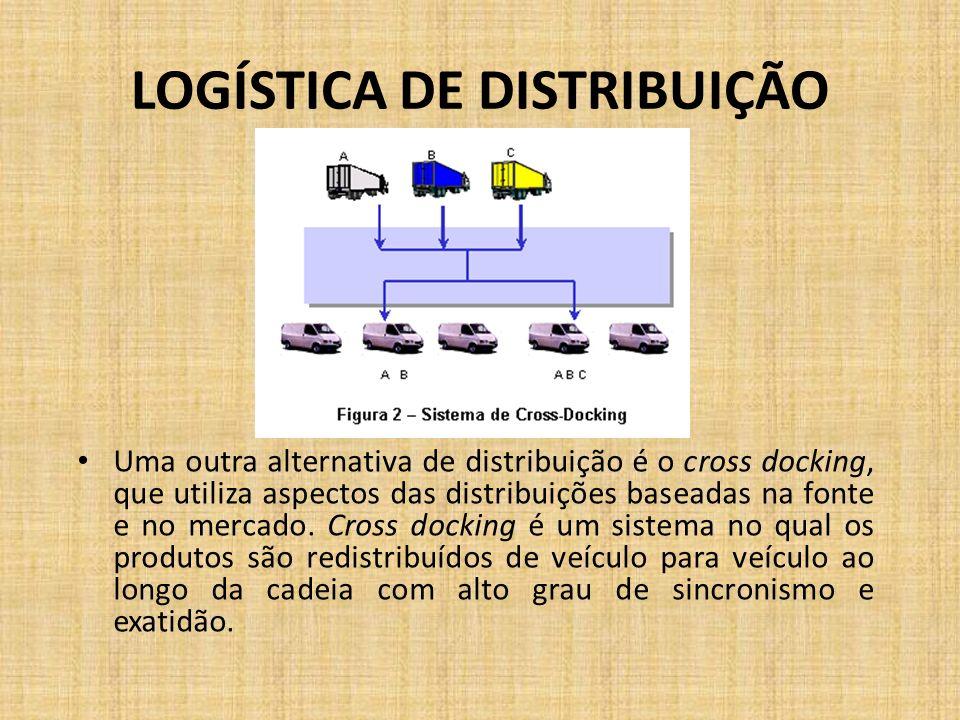 LOGÍSTICA DE DISTRIBUIÇÃO Uma outra alternativa de distribuição é o cross docking, que utiliza aspectos das distribuições baseadas na fonte e no merca
