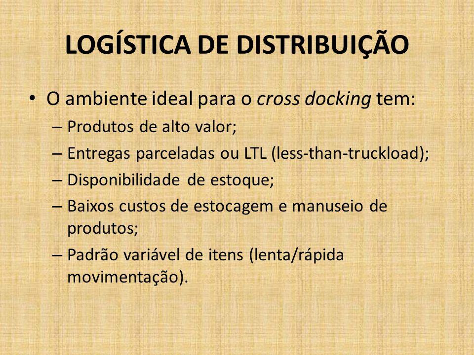 LOGÍSTICA DE DISTRIBUIÇÃO O ambiente ideal para o cross docking tem: – Produtos de alto valor; – Entregas parceladas ou LTL (less-than-truckload); – D