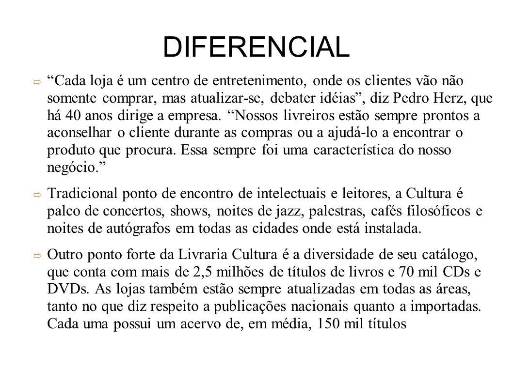 DISPONIBILIDADE DE PRODUTOS A Livraria Cultura trabalha com estoques amplos e diversificados.
