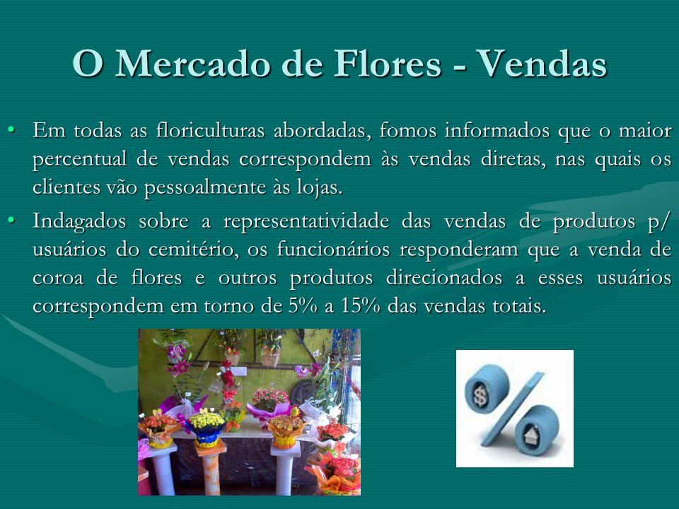 O mercado de flores Composto por 10 floriculturas, sem contar com os ambulantes que vendem flores na porta no cemitério.Composto por 10 floriculturas, sem contar com os ambulantes que vendem flores na porta no cemitério.