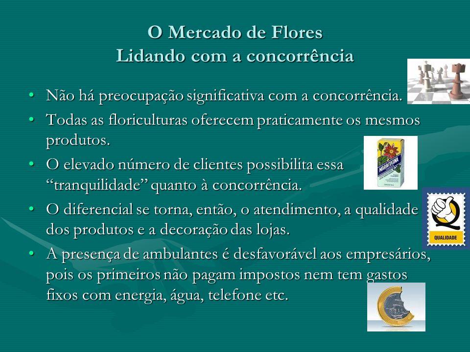 Representatividade de produtos De acordo com os empresários, os produtos de maior saída são as rosas (vermelhas) e orquídeas.De acordo com os empresários, os produtos de maior saída são as rosas (vermelhas) e orquídeas.