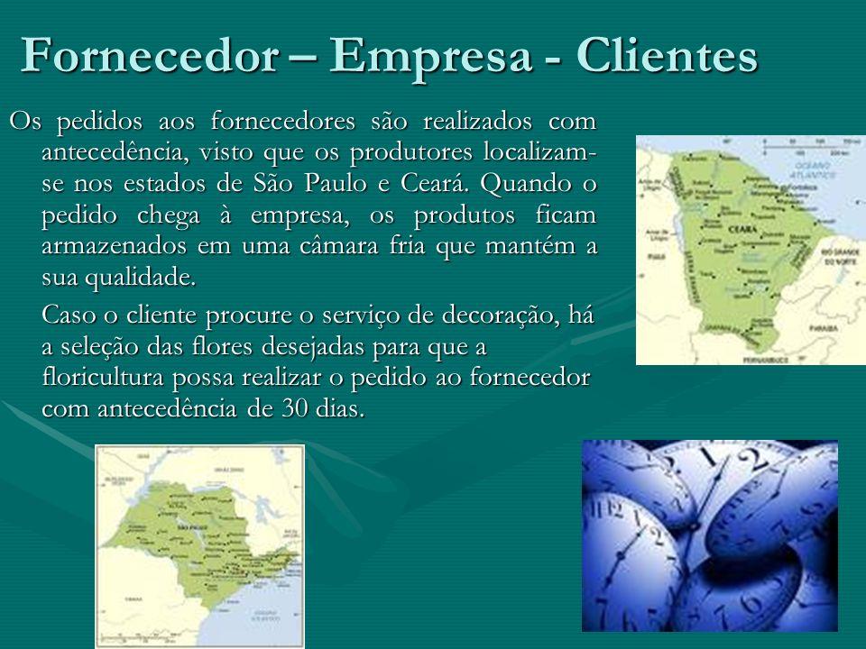 Fornecedor – Empresa - Clientes Os pedidos aos fornecedores são realizados com antecedência, visto que os produtores localizam- se nos estados de São Paulo e Ceará.