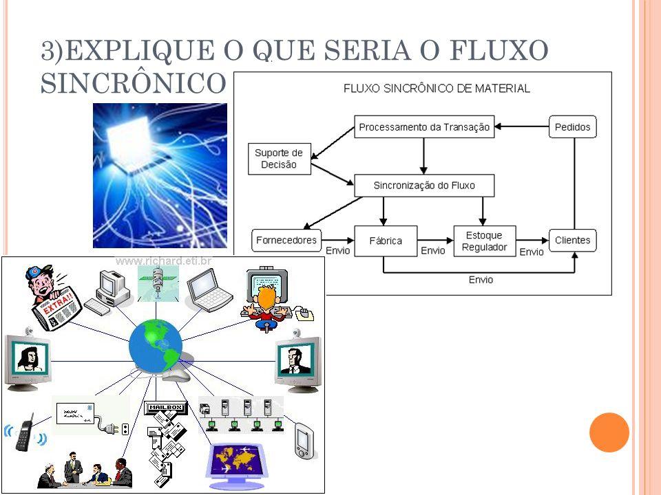 3)EXPLIQUE O QUE SERIA O FLUXO SINCRÔNICO.