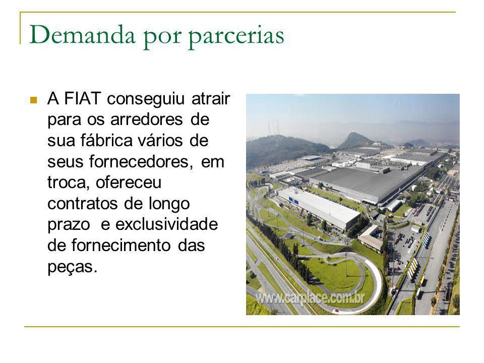 Demanda por parcerias A FIAT conseguiu atrair para os arredores de sua fábrica vários de seus fornecedores, em troca, ofereceu contratos de longo praz