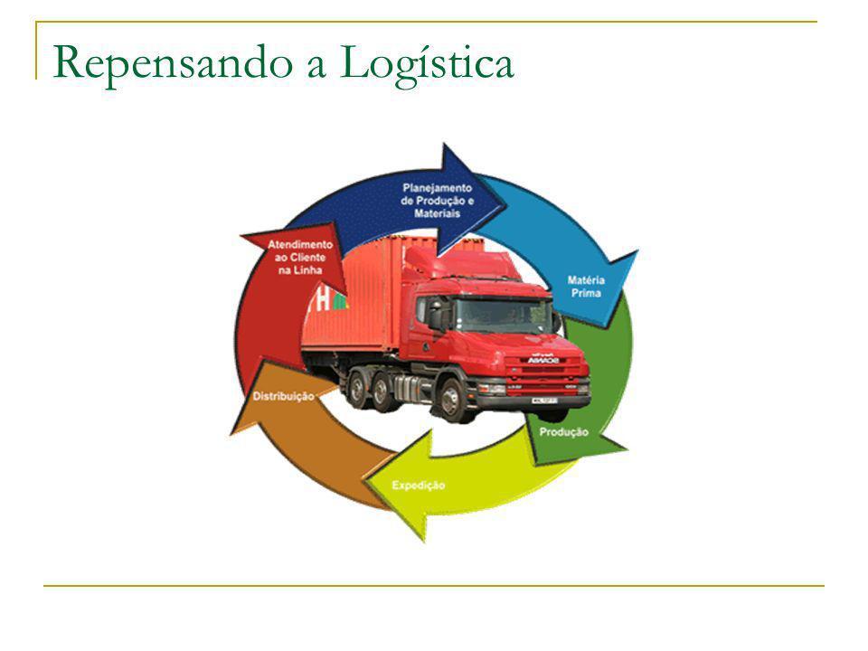 Mudança do papel da Logística Pressões diversas estão levando as empresas a repensar como operam os elementos de sua cadeia logística.