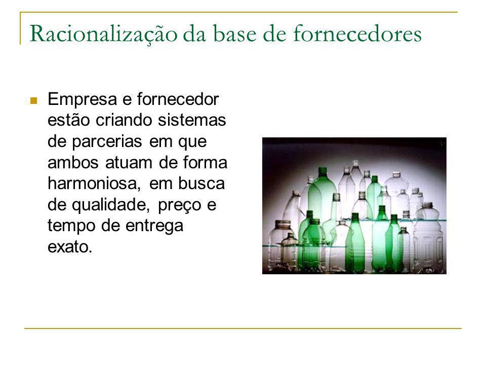 Racionalização da base de fornecedores Empresa e fornecedor estão criando sistemas de parcerias em que ambos atuam de forma harmoniosa, em busca de qu
