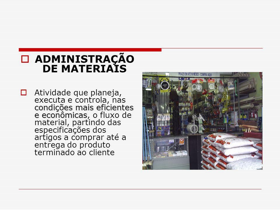 ADMINISTRAÇÃO DE MATERIAIS condições mais eficientes e econômicas Atividade que planeja, executa e controla, nas condições mais eficientes e econômica