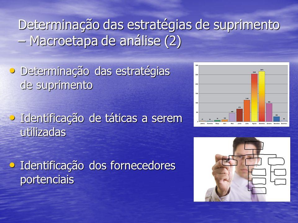 Determinação das estratégias de suprimento – Macroetapa de análise (2) Determinação das estratégias de suprimento Determinação das estratégias de suprimento Identificação de táticas a serem utilizadas Identificação de táticas a serem utilizadas Identificação dos fornecedores portenciais Identificação dos fornecedores portenciais