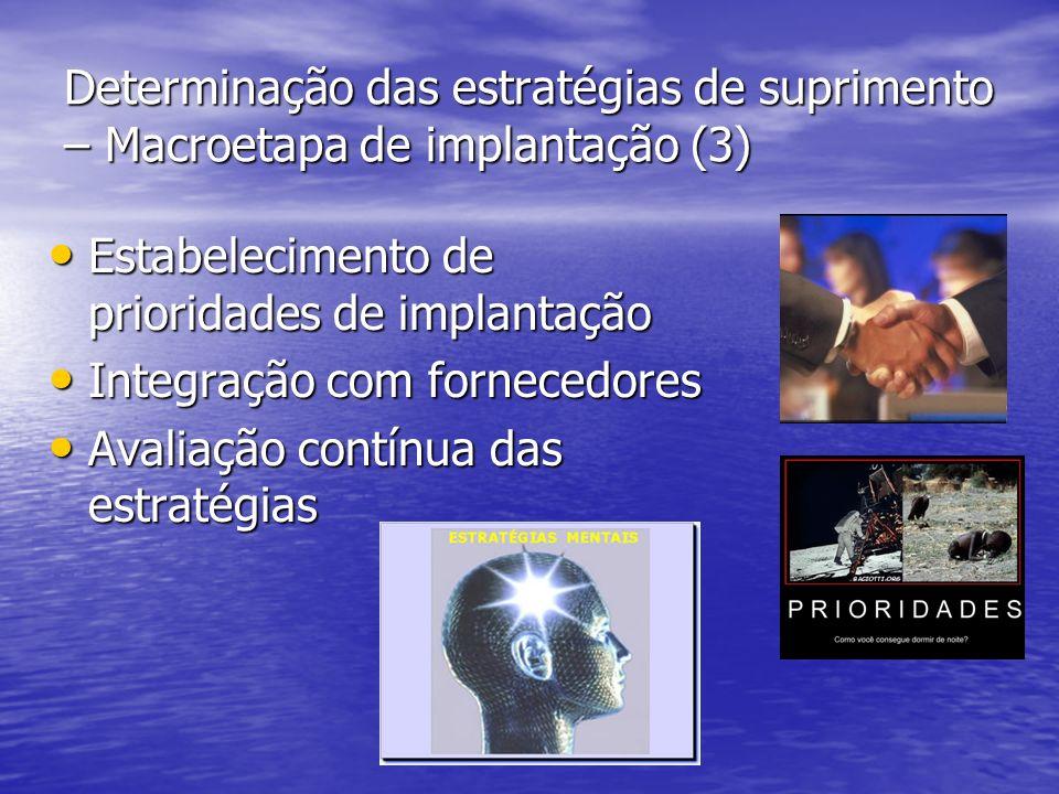 Determinação das estratégias de suprimento – Macroetapa de implantação (3) Estabelecimento de prioridades de implantação Estabelecimento de prioridades de implantação Integração com fornecedores Integração com fornecedores Avaliação contínua das estratégias Avaliação contínua das estratégias