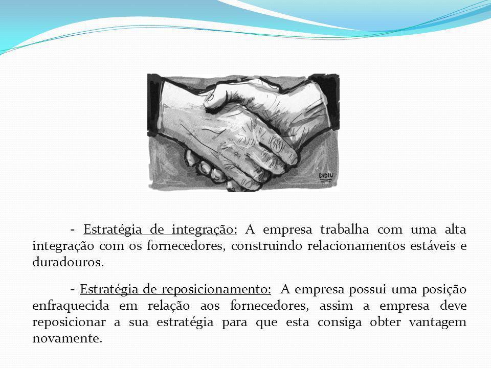 - Estratégia de integração: A empresa trabalha com uma alta integração com os fornecedores, construindo relacionamentos estáveis e duradouros.