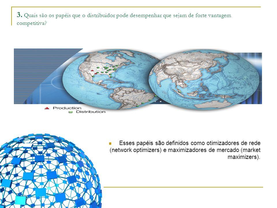 3. Quais são os papéis que o distribuidor pode desempenhar que sejam de forte vantagem competitiva.
