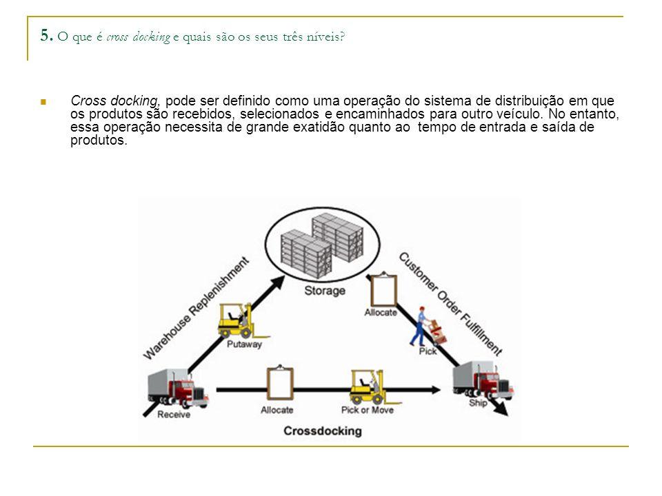 5. O que é cross docking e quais são os seus três níveis.